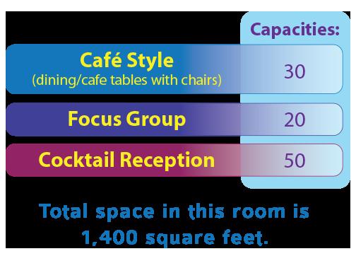 Jitterbug Room Capacities