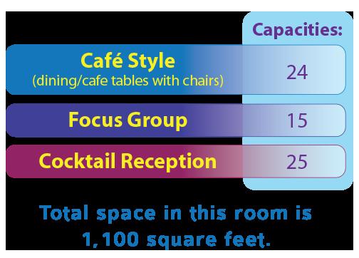 Mambo Meeting Room Capacities